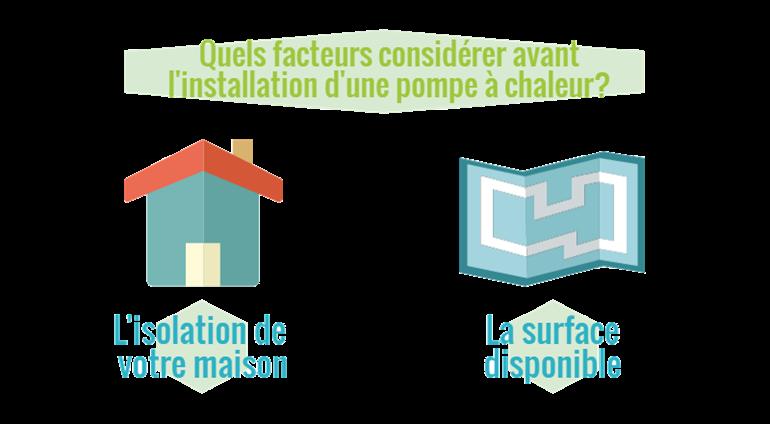 pompe chaleur air air greenmatch. Black Bedroom Furniture Sets. Home Design Ideas
