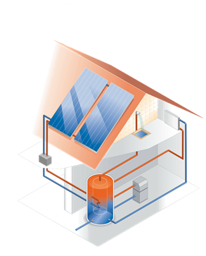 Chauffe eau solaire cesi greenmatch - Fonctionnement chauffe eau solaire ...